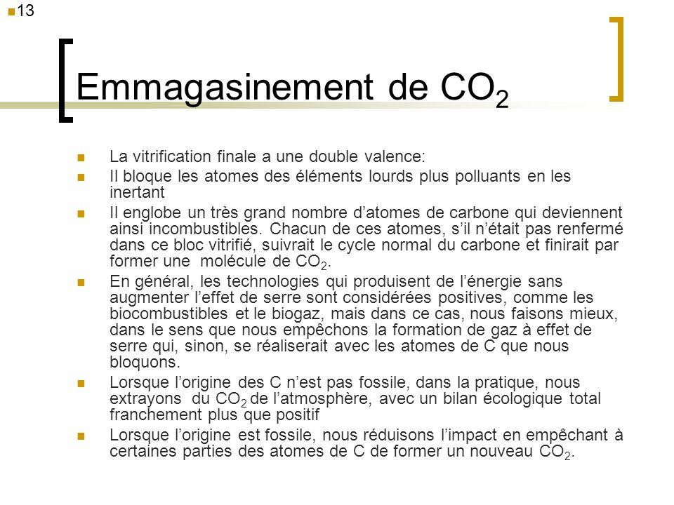 Emmagasinement de CO2 13 La vitrification finale a une double valence: