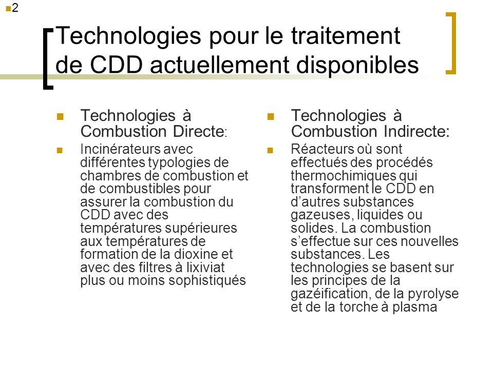 Technologies pour le traitement de CDD actuellement disponibles