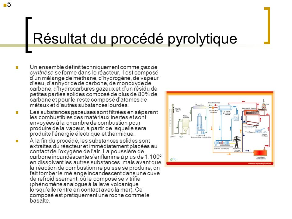 Résultat du procédé pyrolytique