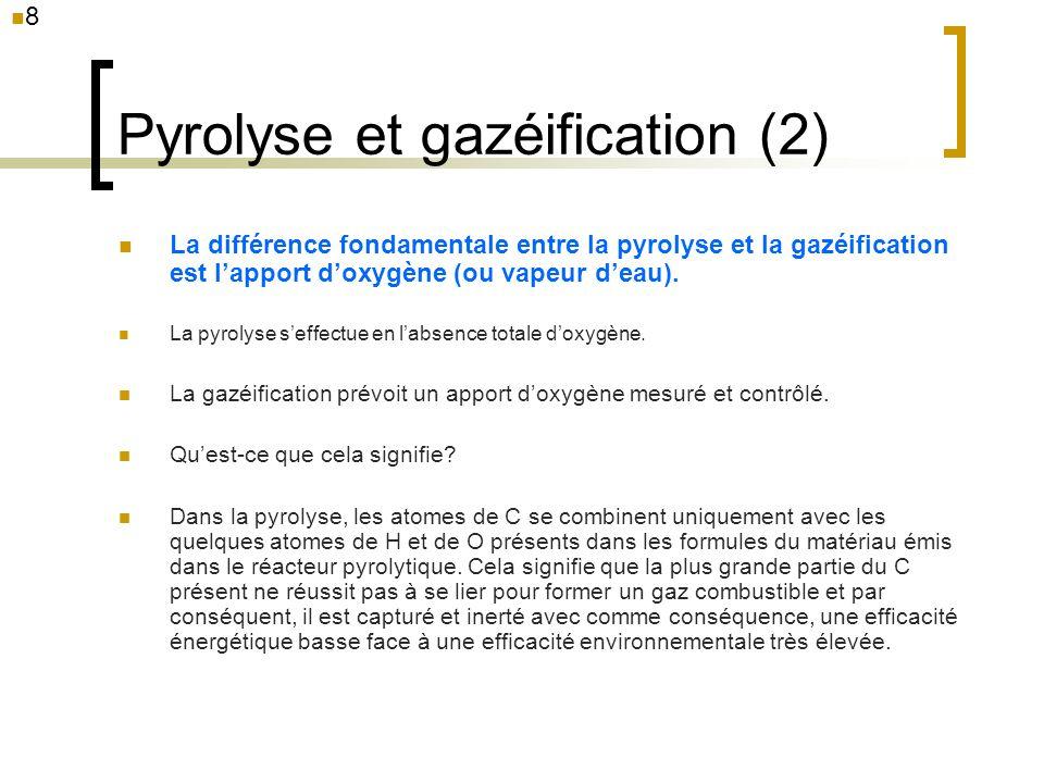 Pyrolyse et gazéification (2)