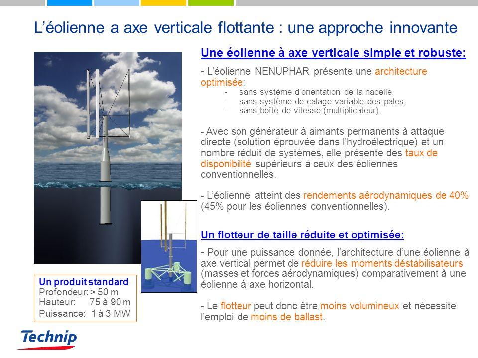 L'éolienne a axe verticale flottante : une approche innovante