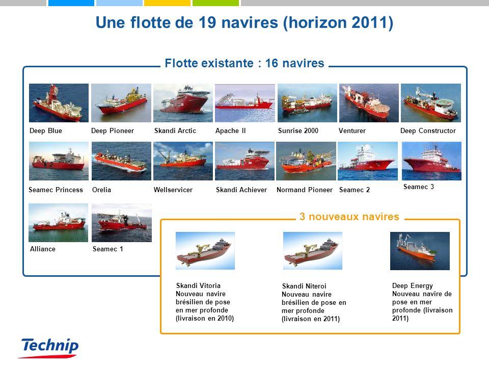 Une flotte de 19 navires (horizon 2011)
