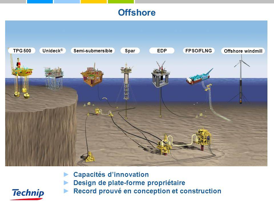 Offshore Capacités d'innovation Design de plate-forme propriétaire