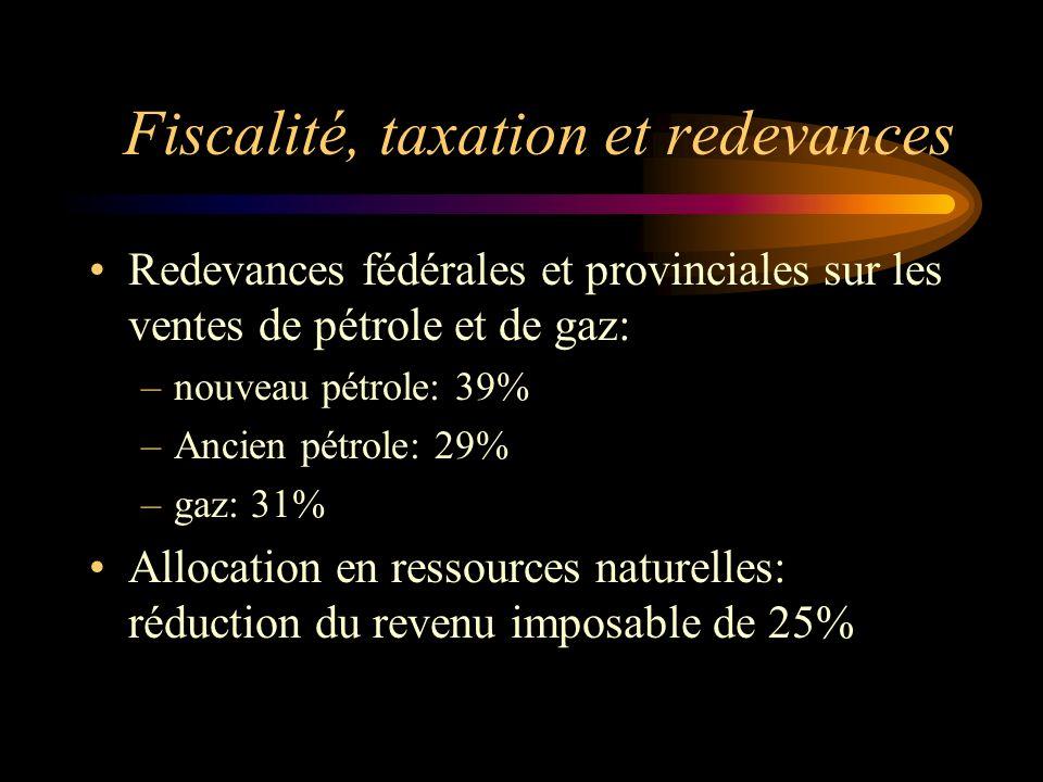 Fiscalité, taxation et redevances