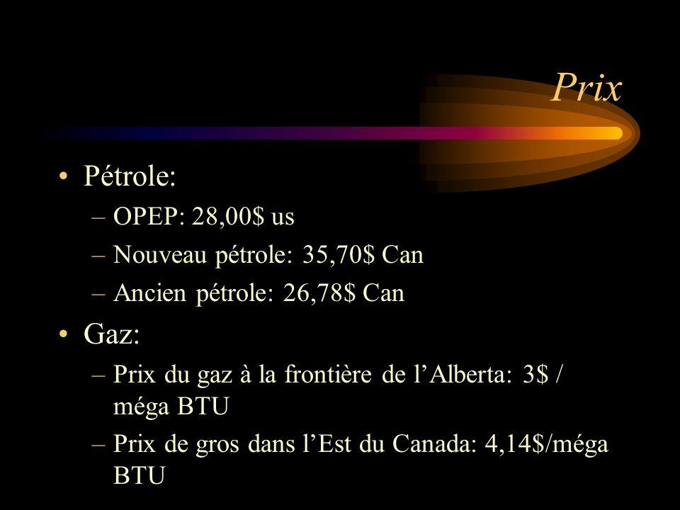 Prix Pétrole: Gaz: OPEP: 28,00$ us Nouveau pétrole: 35,70$ Can
