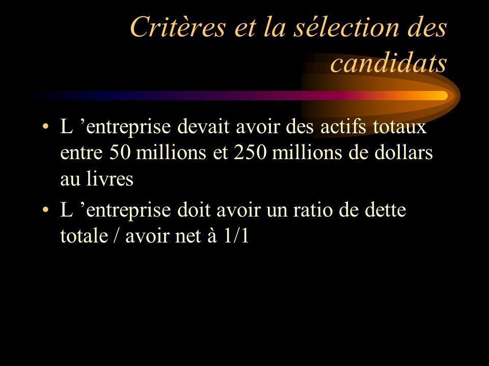 Critères et la sélection des candidats