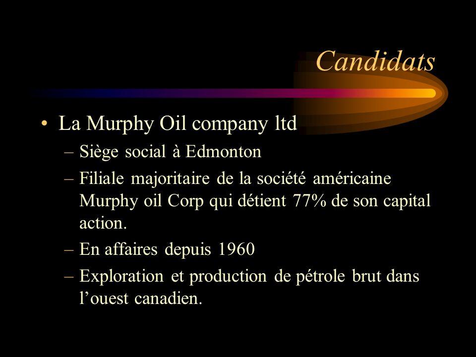 Candidats La Murphy Oil company ltd Siège social à Edmonton