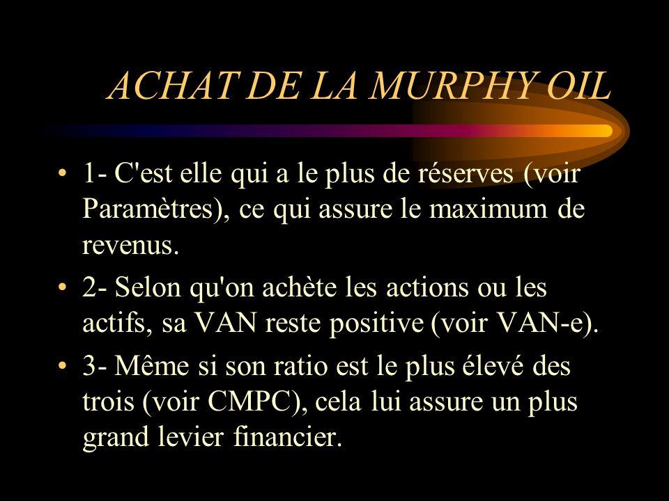 ACHAT DE LA MURPHY OIL 1- C est elle qui a le plus de réserves (voir Paramètres), ce qui assure le maximum de revenus.
