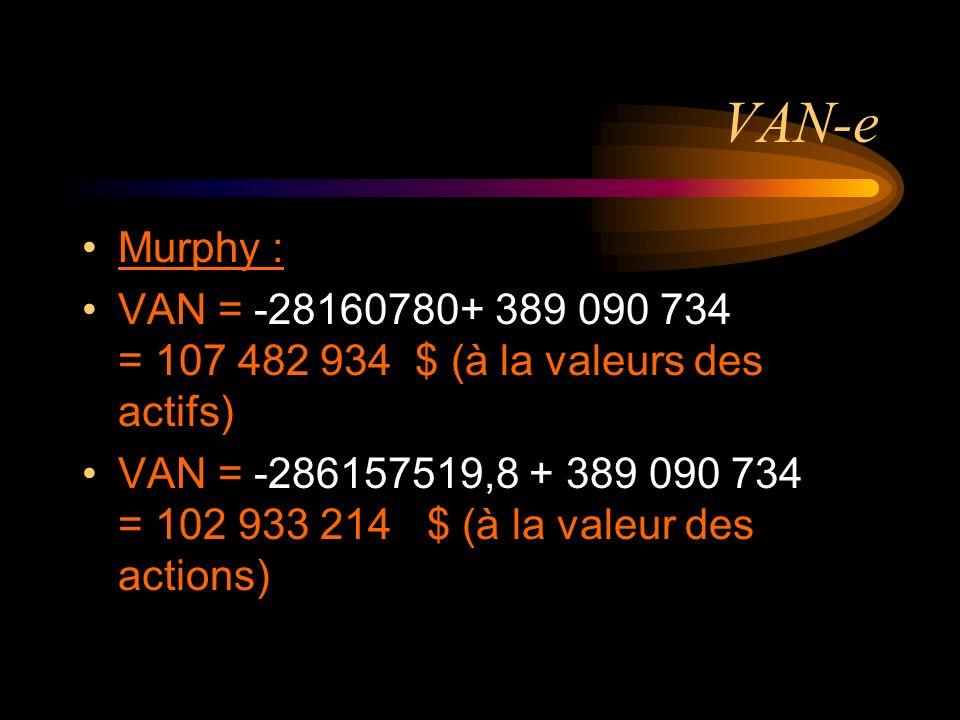 VAN-e Murphy : VAN = -28160780+ 389 090 734 = 107 482 934 $ (à la valeurs des actifs)