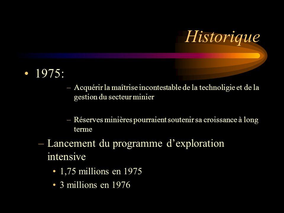 Historique 1975: Lancement du programme d'exploration intensive