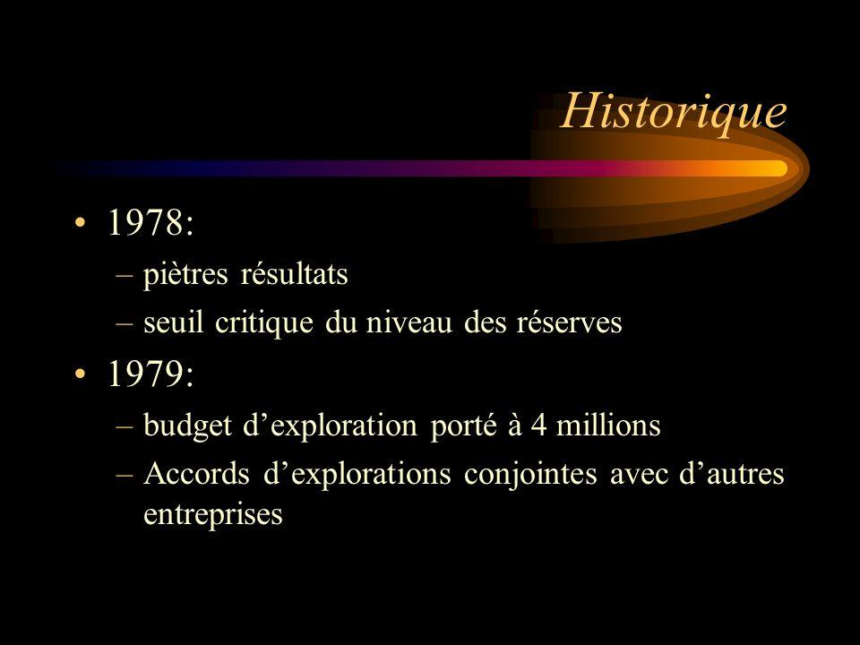 Historique 1978: 1979: piètres résultats