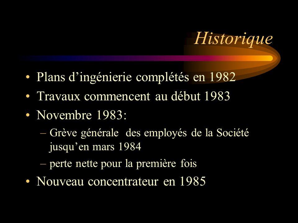 Historique Plans d'ingénierie complétés en 1982