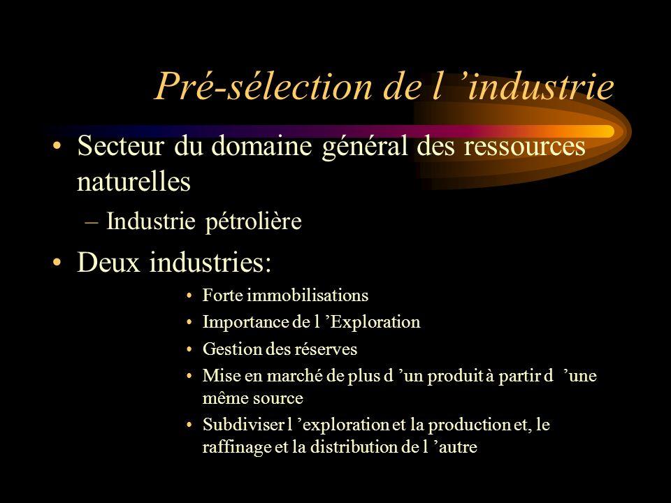 Pré-sélection de l 'industrie