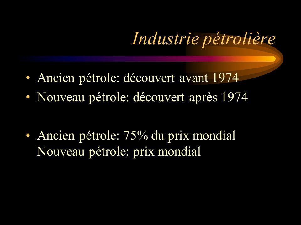 Industrie pétrolière Ancien pétrole: découvert avant 1974