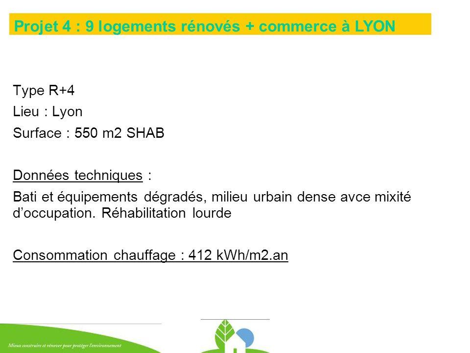 Projet 4 : 9 logements rénovés + commerce à LYON