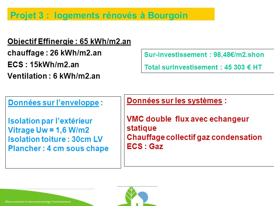 Projet 3 : logements rénovés à Bourgoin
