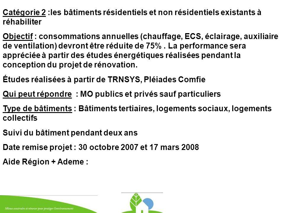 Catégorie 2 :les bâtiments résidentiels et non résidentiels existants à réhabiliter