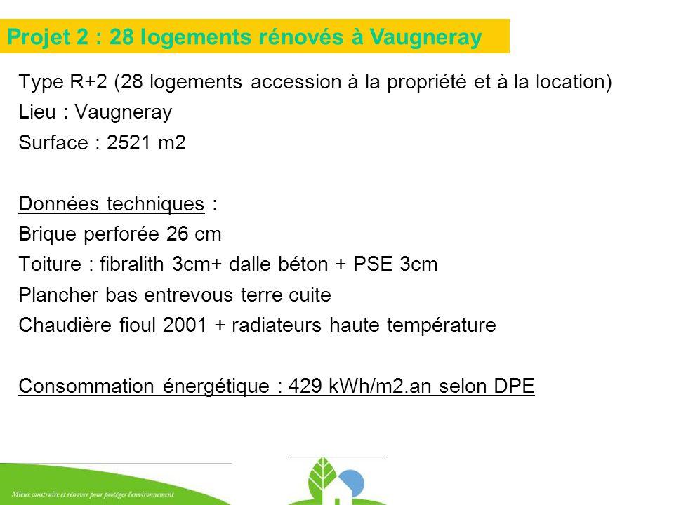 Projet 2 : 28 logements rénovés à Vaugneray