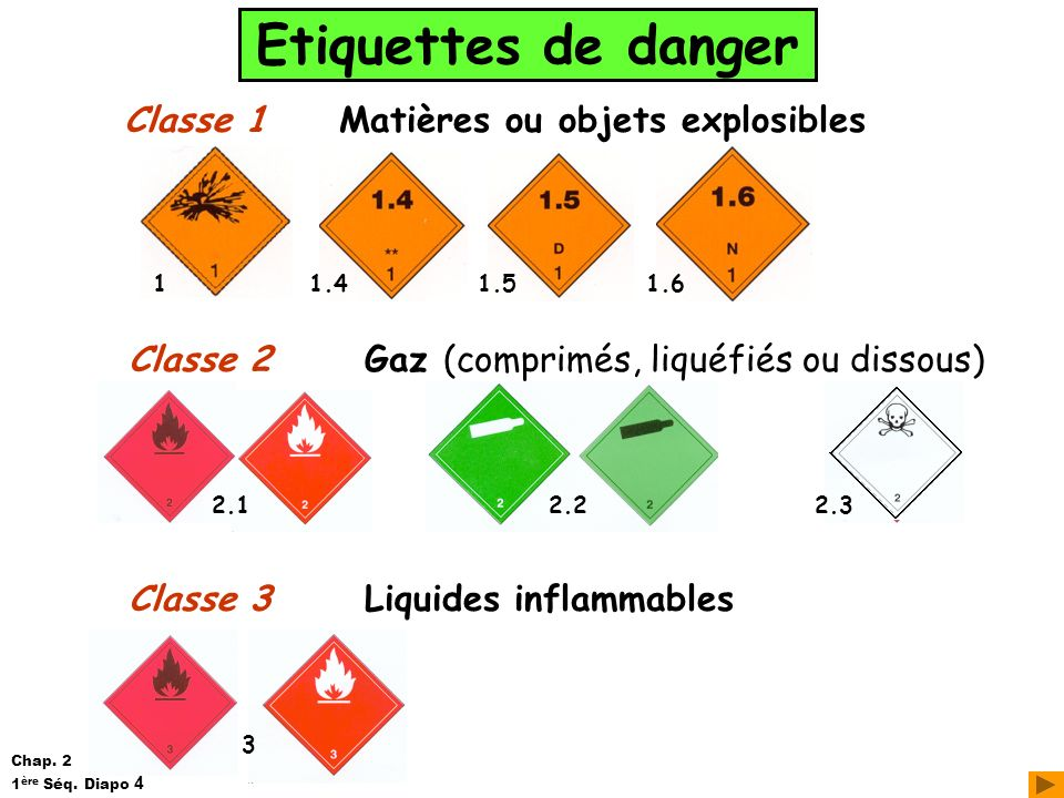 Matières ou objets explosibles Liquides inflammables