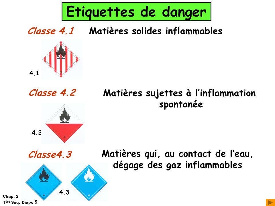Etiquettes de danger Classe 4.1 Matières solides inflammables