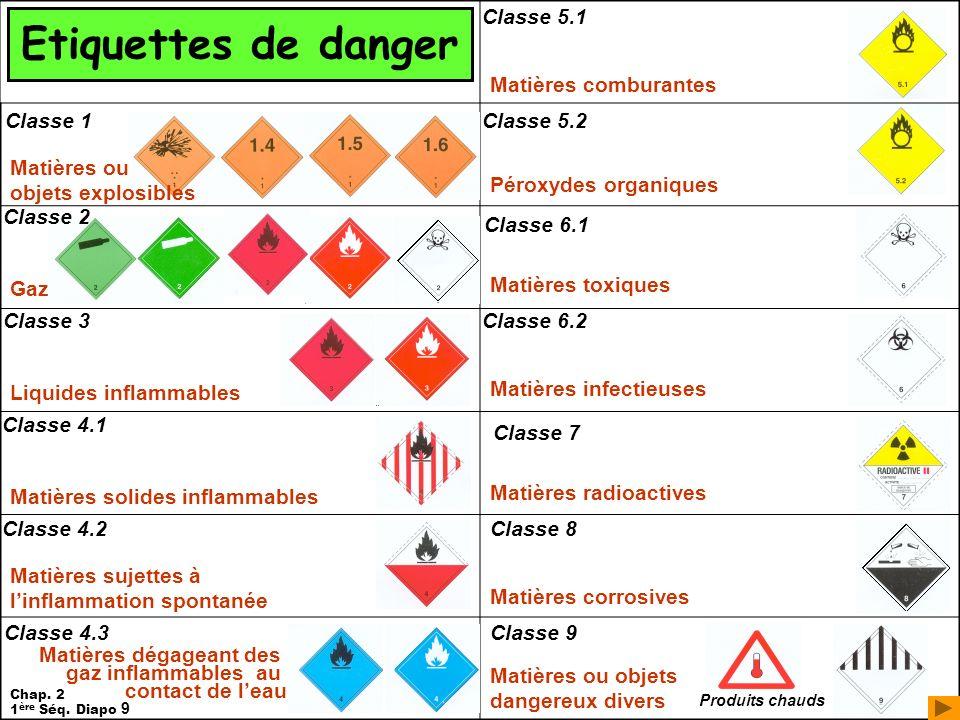Etiquettes de danger Classe 5.1 Matières comburantes Classe 1