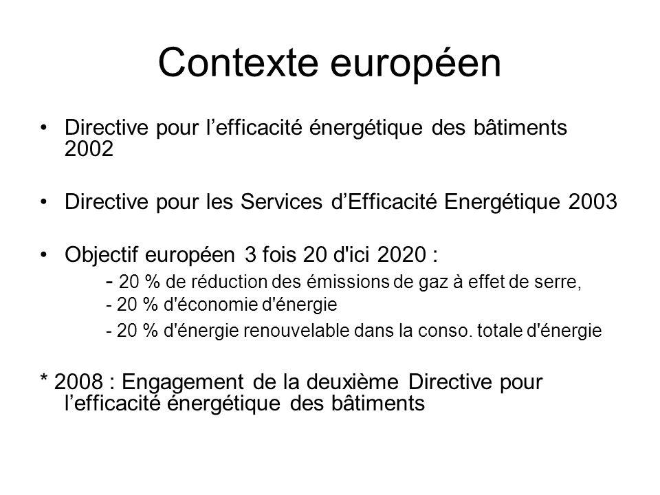Contexte européen Directive pour l'efficacité énergétique des bâtiments 2002. Directive pour les Services d'Efficacité Energétique 2003.