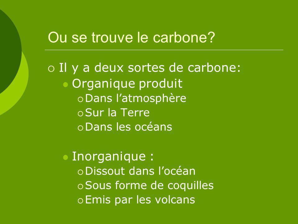 Ou se trouve le carbone Il y a deux sortes de carbone: