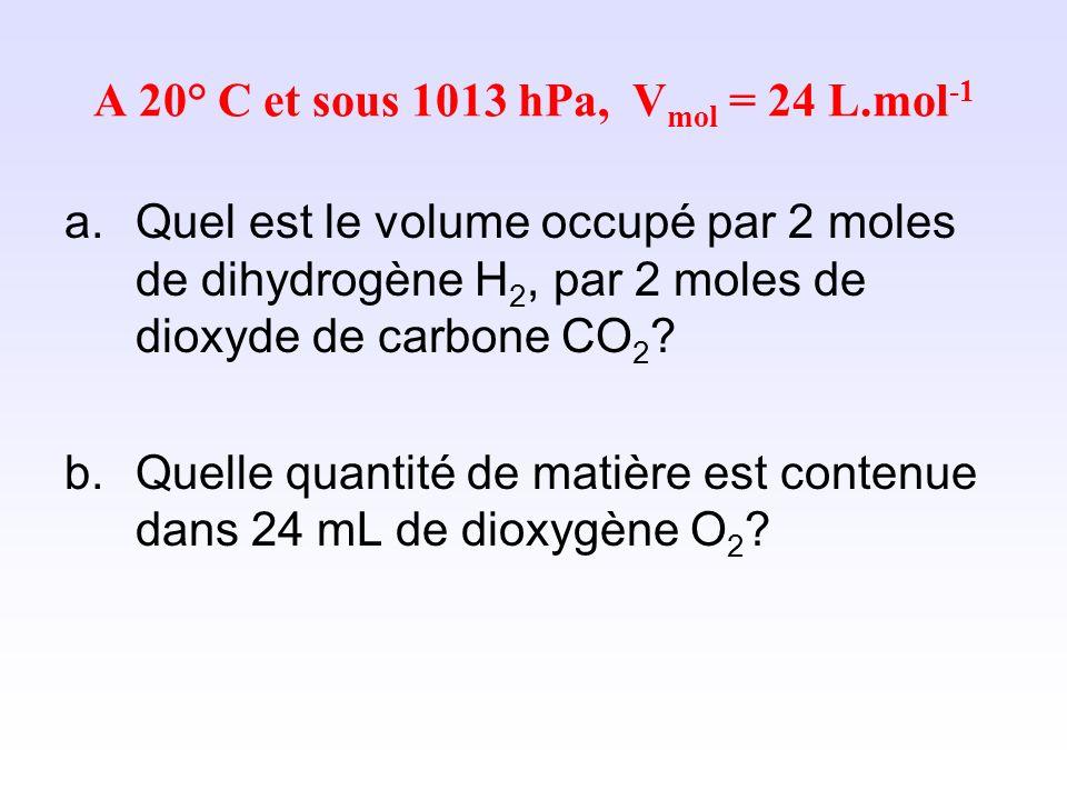 A 20° C et sous 1013 hPa, Vmol = 24 L.mol-1