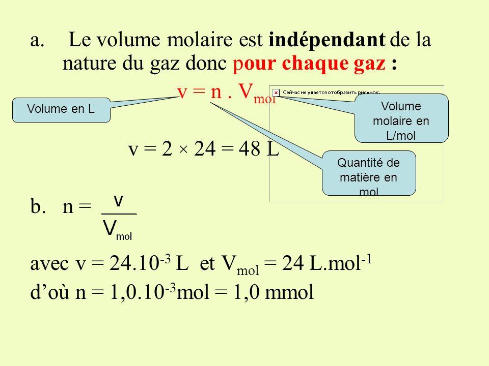 avec v = 24.10-3 L et Vmol = 24 L.mol-1