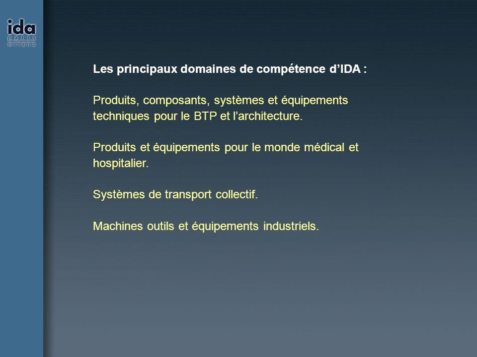 Les principaux domaines de compétence d'IDA :