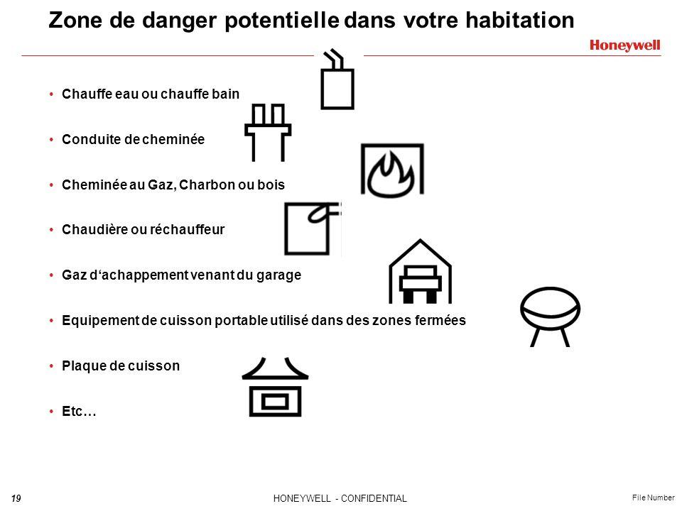 Zone de danger potentielle dans votre habitation