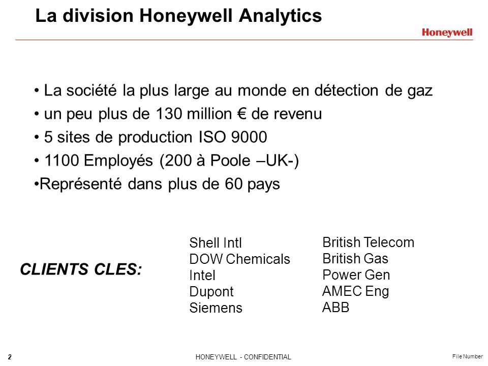 La division Honeywell Analytics
