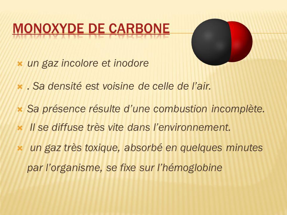 Monoxyde de carbone un gaz incolore et inodore