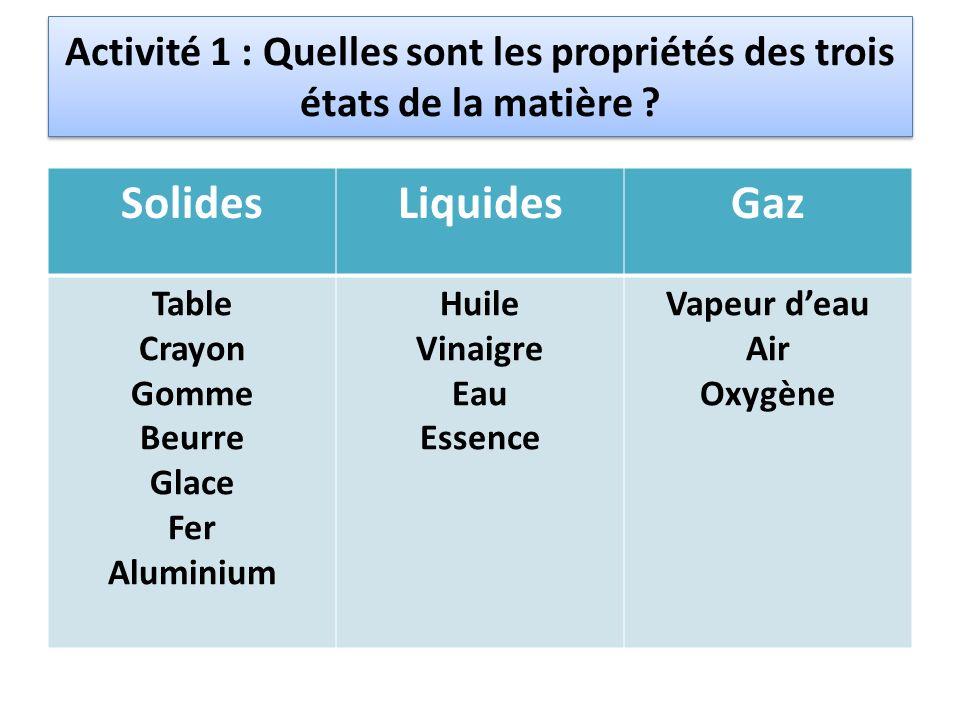 Activité 1 : Quelles sont les propriétés des trois états de la matière