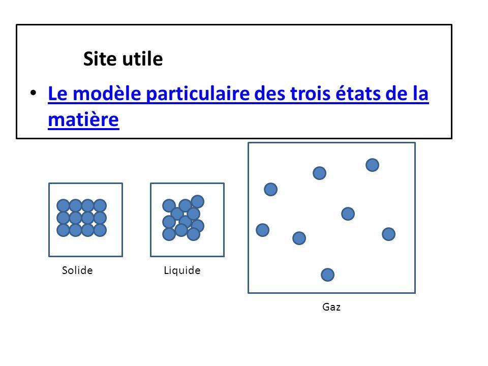 Le modèle particulaire des trois états de la matière