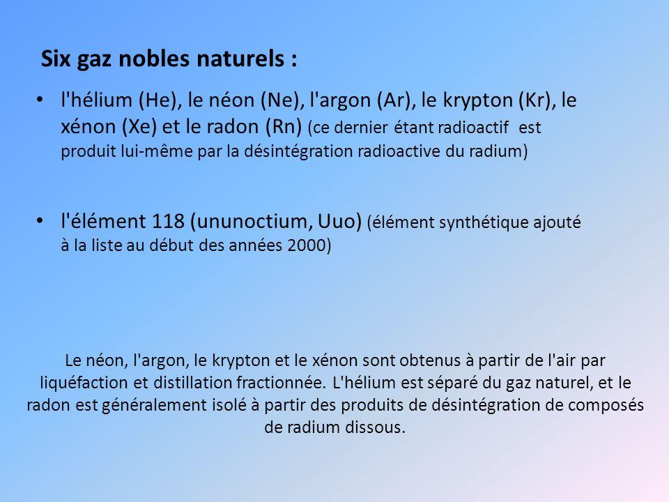 Six gaz nobles naturels :