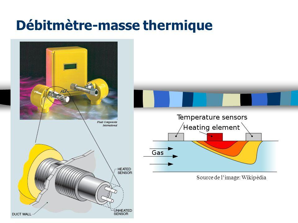 Débitmètre-masse thermique