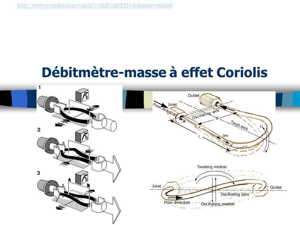 Débitmètre-masse à effet Coriolis