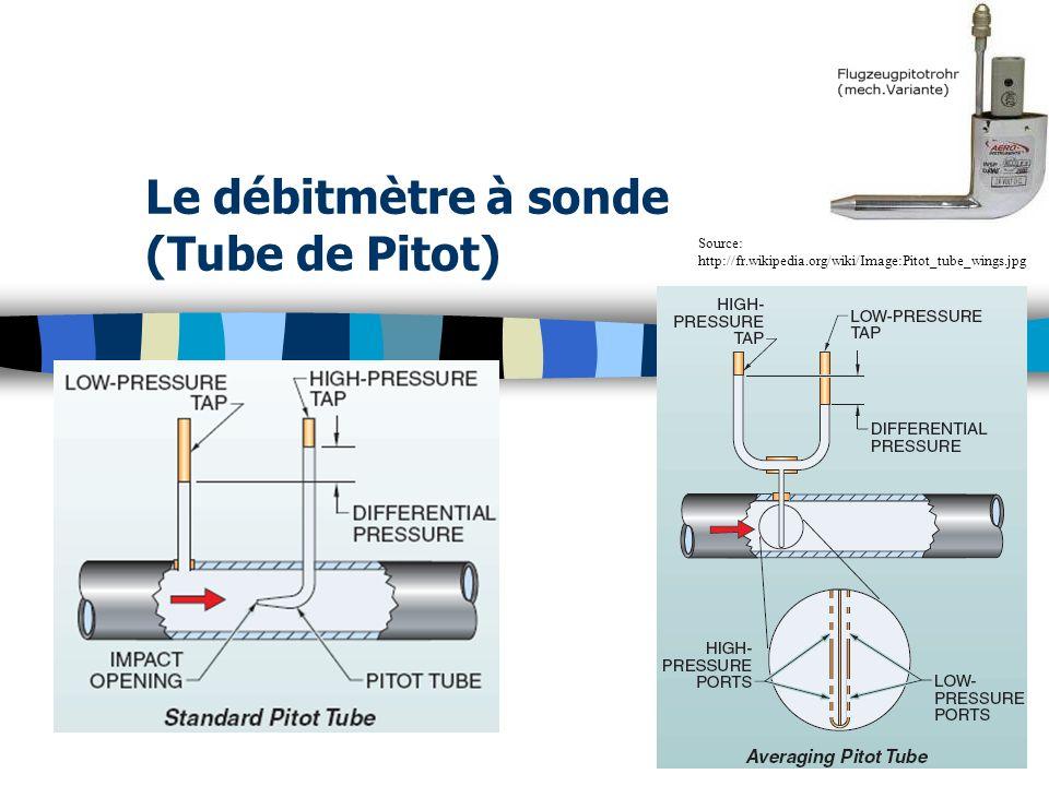 Le débitmètre à sonde (Tube de Pitot)