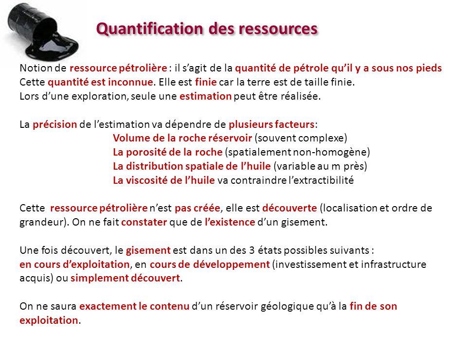 Quantification des ressources