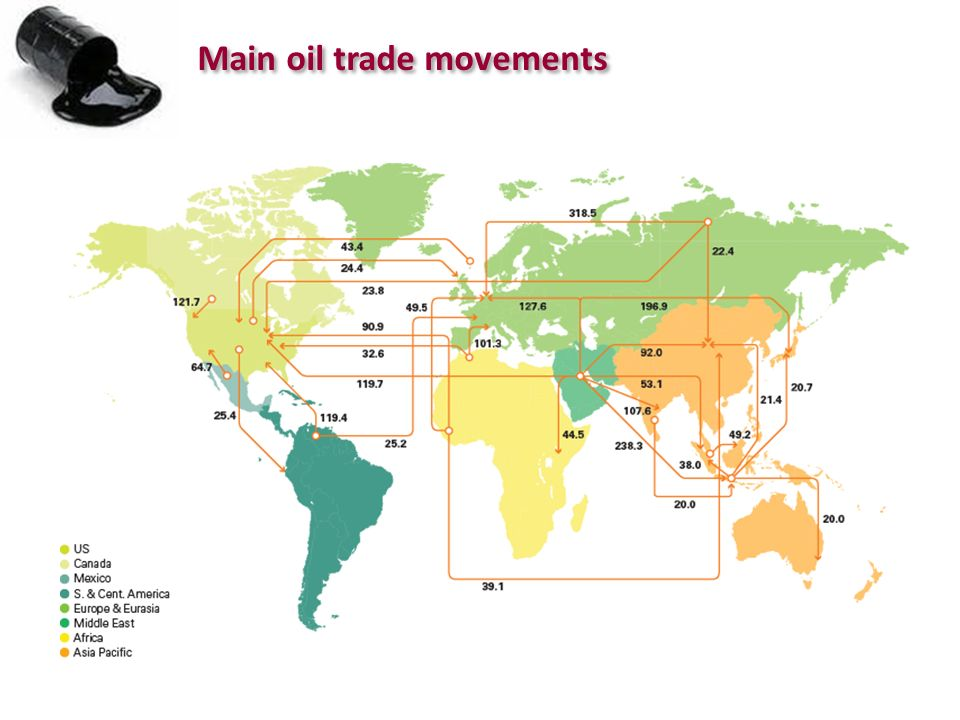 Main oil trade movements