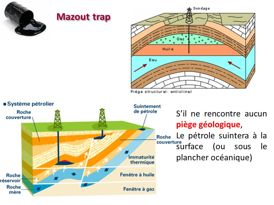 Mazout trap S'il ne rencontre aucun piège géologique,