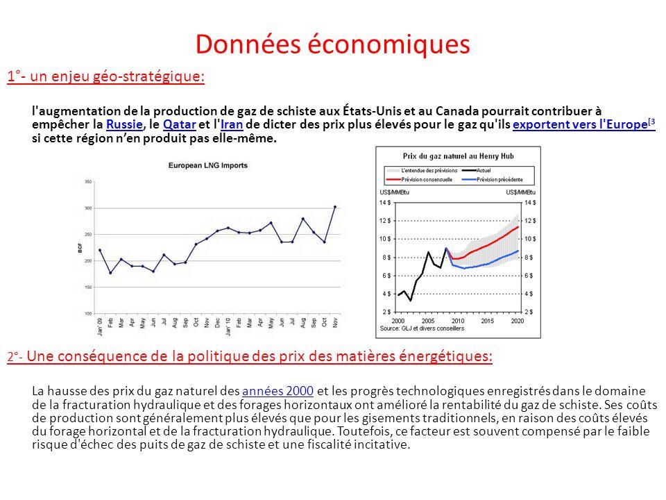 Données économiques 1°- un enjeu géo-stratégique: