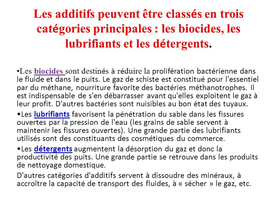 Les additifs peuvent être classés en trois catégories principales : les biocides, les lubrifiants et les détergents.