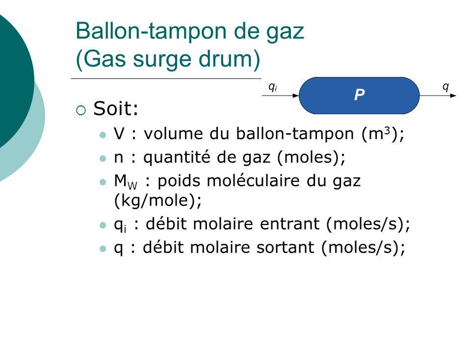 Ballon-tampon de gaz (Gas surge drum)