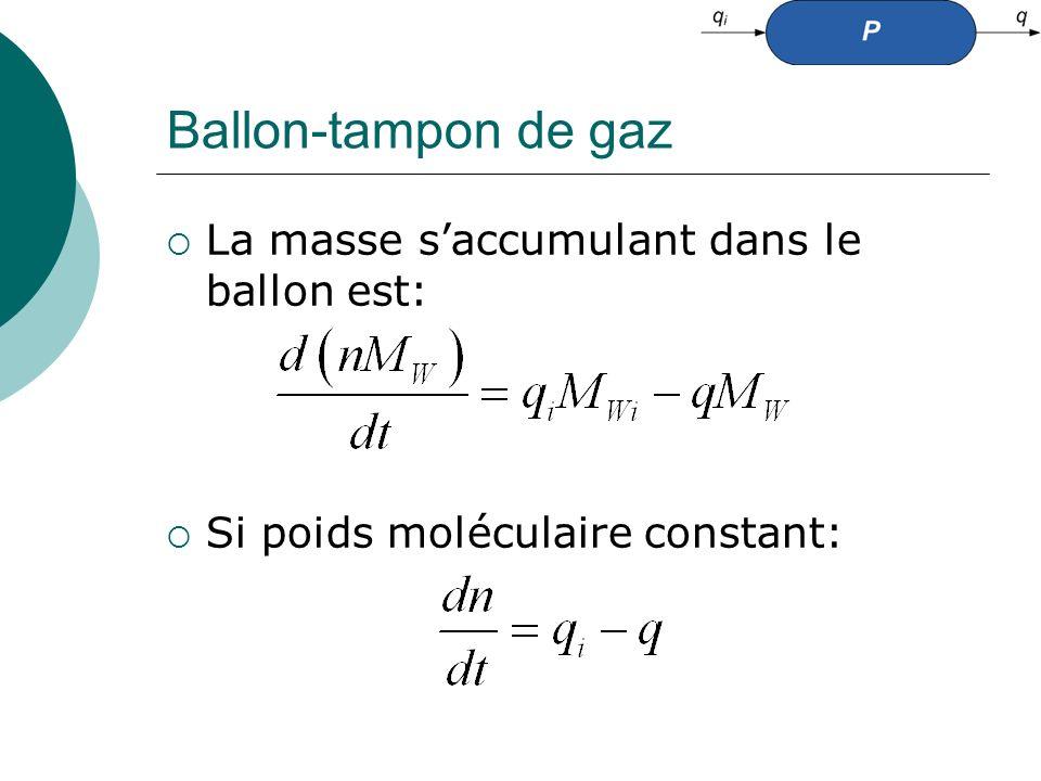 Ballon-tampon de gaz La masse s'accumulant dans le ballon est: