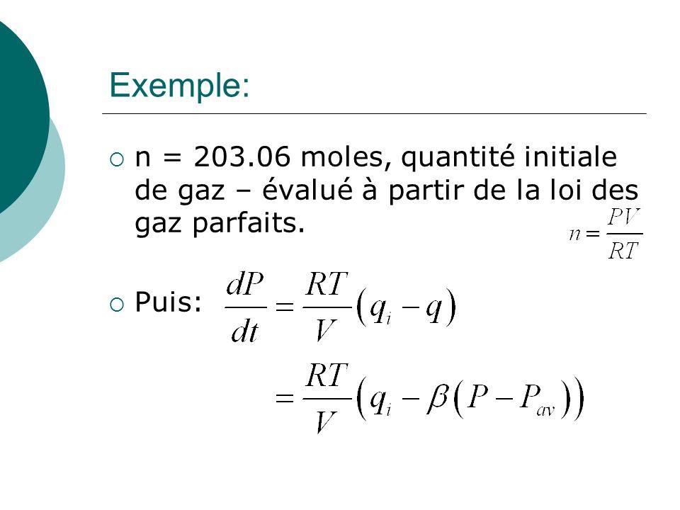 Exemple: n = 203.06 moles, quantité initiale de gaz – évalué à partir de la loi des gaz parfaits.