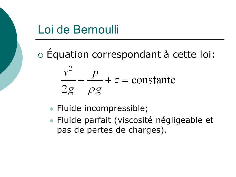 Loi de Bernoulli Équation correspondant à cette loi: