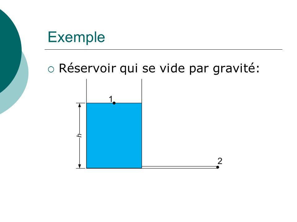Exemple Réservoir qui se vide par gravité: