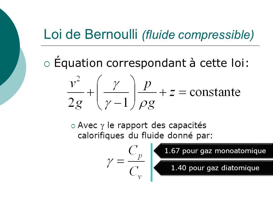 Loi de Bernoulli (fluide compressible)